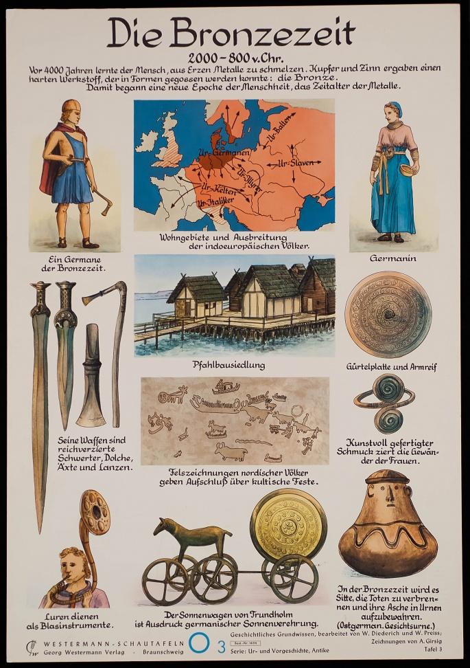 The Bronze Age 2000-800 B.C.